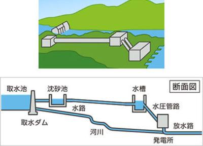 new_e_water_shikumi_method02